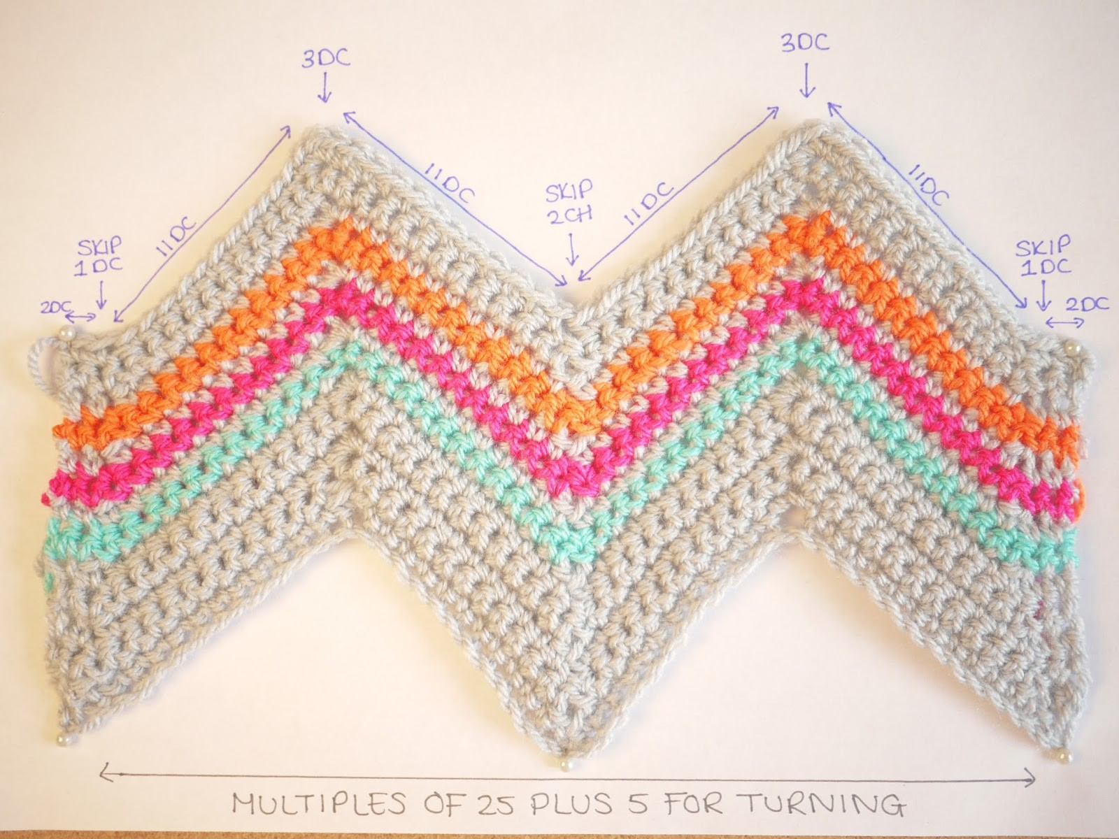 Need Help Squaring Off A Chevron Blanket Crochet